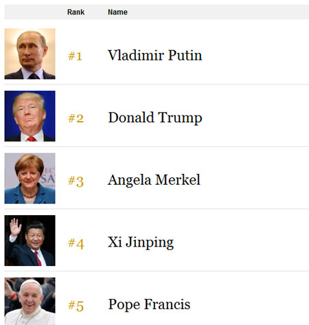 فوربس: پوتین و ترامپ قدرتمند ترین مردان جهان