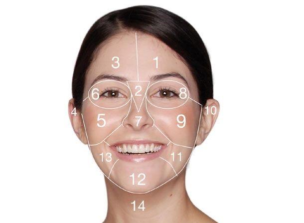 بررسی سلامت بدن با نقشه برداری صورت