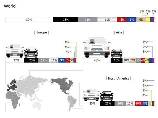 مردم جهان چه رنگی را برای اتومبیل خود میپسند؟ محبوبترین رنگ اتومبیل در جهان کدام است؟ (اینفوگراف)
