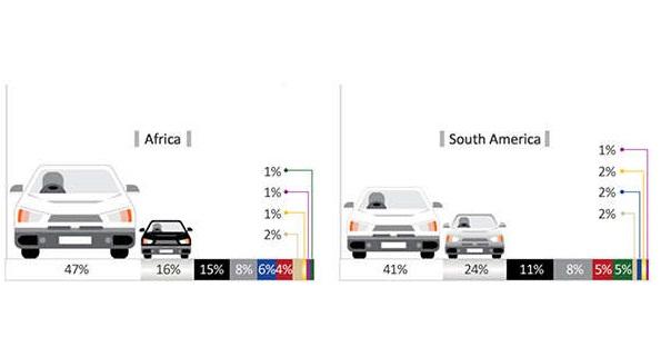 مردم جهان چه رنگی را برای خودروی خود میپسند؟ محبوبترین رنگ اتومبیل در جهان کدام است؟ (اینفوگراف)
