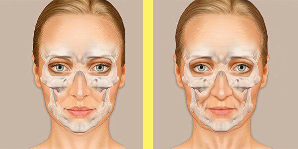 سیر تحول پوست شما از جوانی تا میانسالی (+ عکس)
