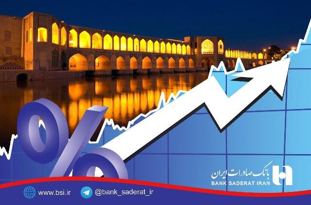 سهم 15 درصدی بانک صادرات در بازار تسهیلات استان اصفهان