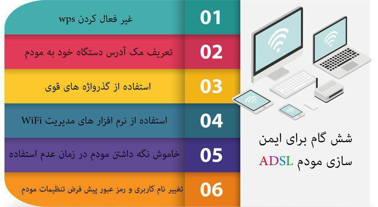 شش گام برای ایمن سازی مودم ADSL