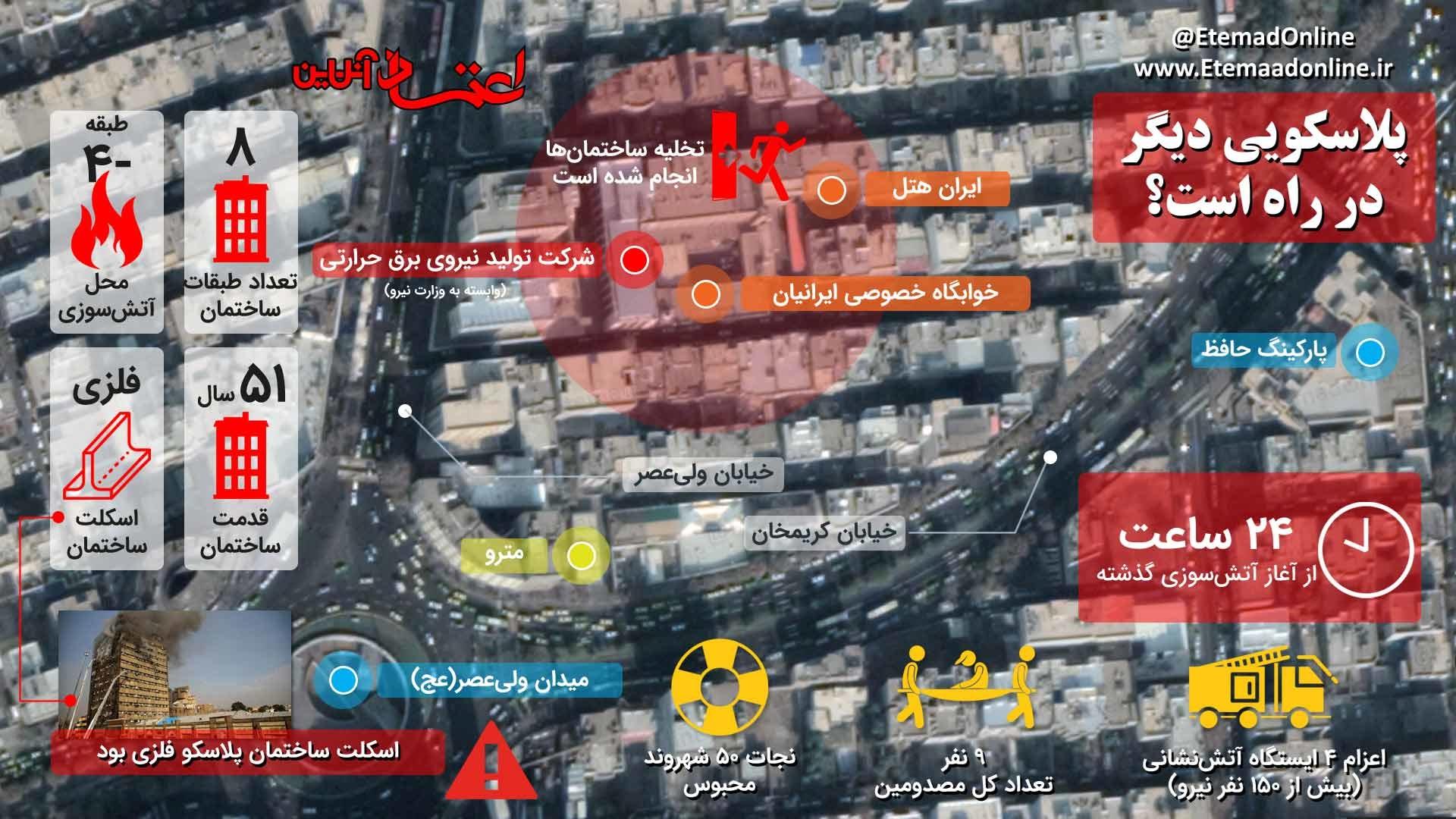 همه چیز درباره آتشسوزی ساختمان وزارت نیرو/ پلاسکویی دیگر در راه است؟ (اینفوگرافیک)