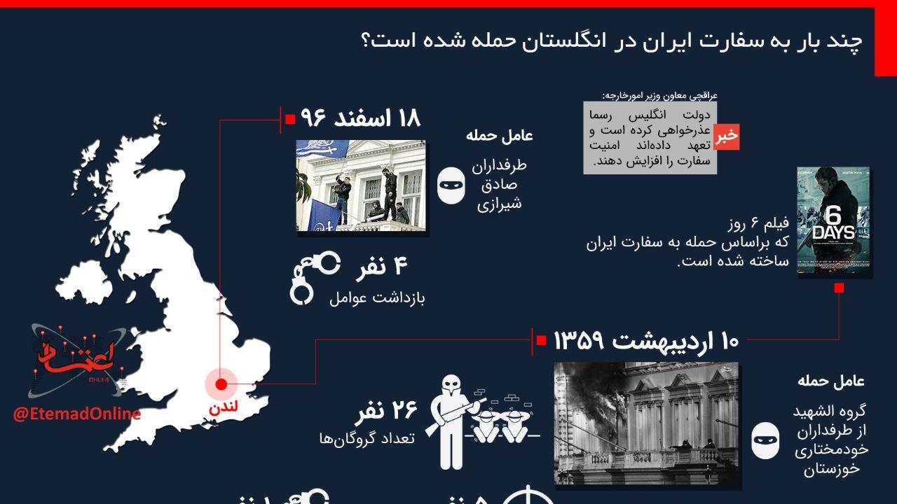 چندبار به سفارت ایران در انگلستان حمله شده است؟ (اینفوگرافیک)