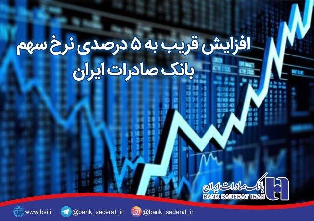 افزایش 5 درصدی نرخ سهم بانک صادرات