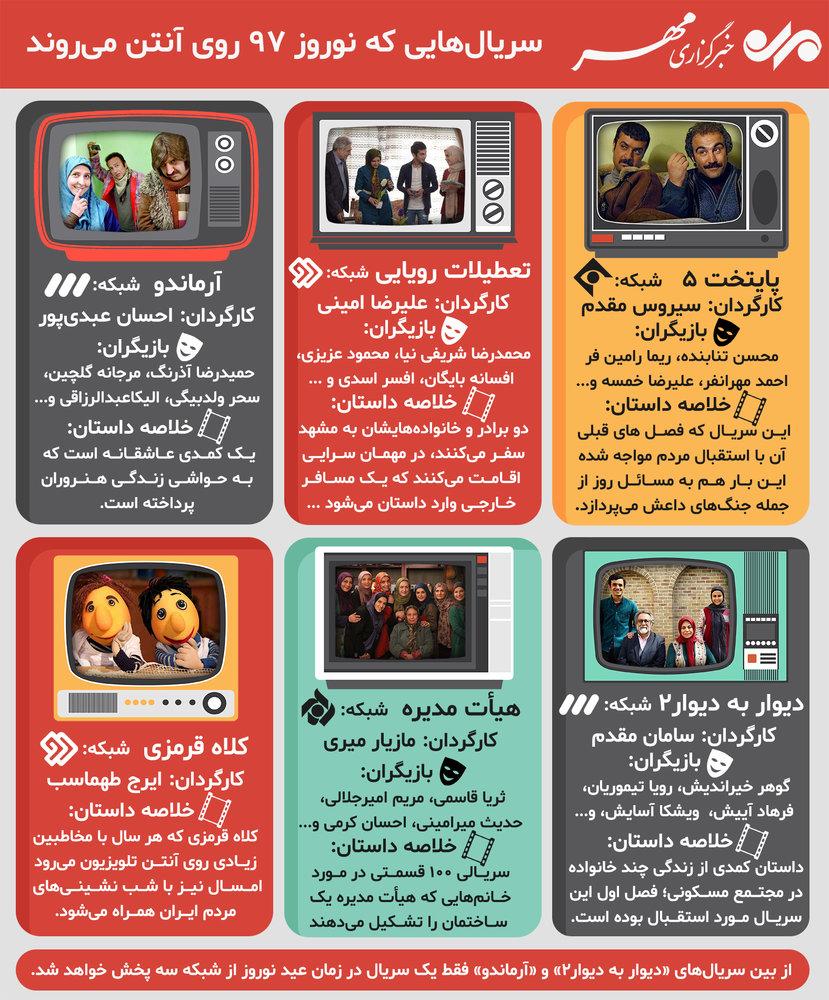 سریالهایی که نوروز ۹۷ روی آنتن میروند (عکس)