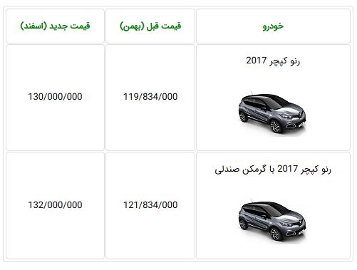 قیمت جدید رنو کپچر از سوی ایران خودرو اعلام شد (+جدول)
