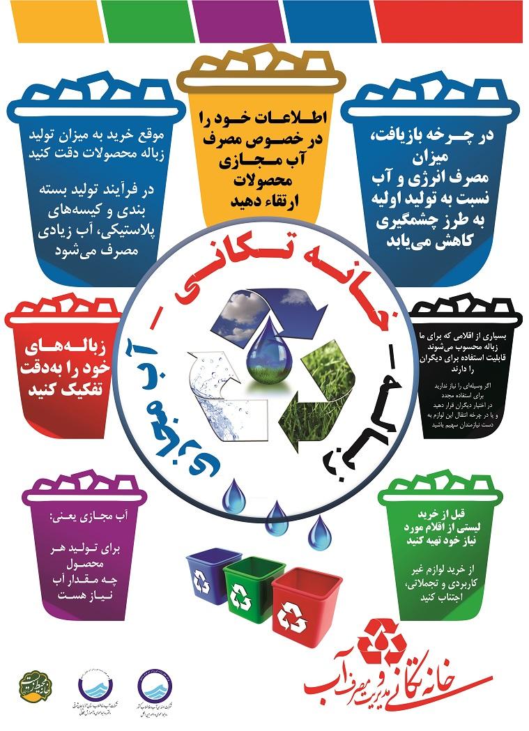 اطلاعات خود را در خصوص مصرف آب مجازی محصولات ارتقا دهید