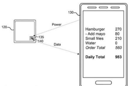 اپل ارزش مواد غذایی را نشان می دهد