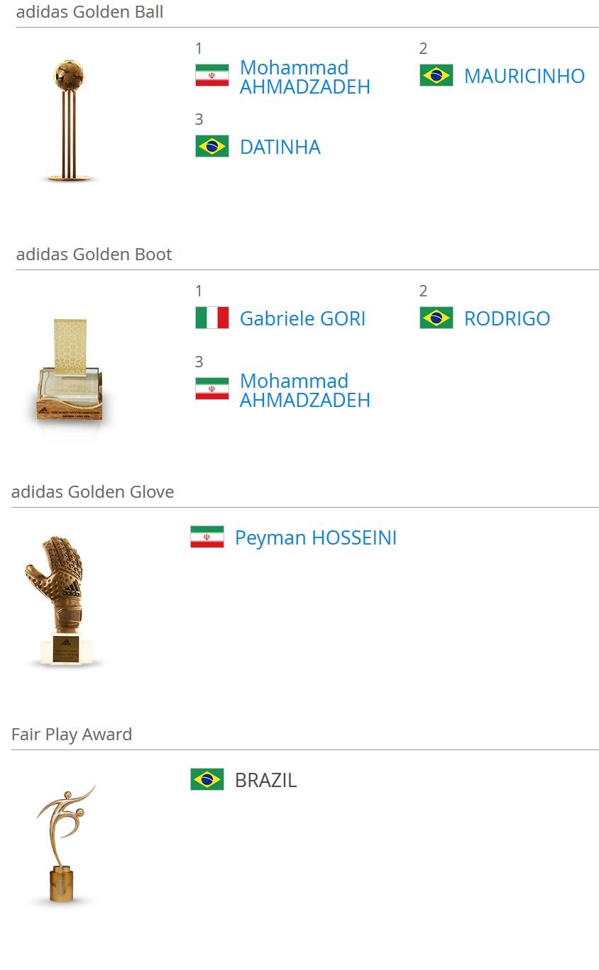 احمدزاده توپ طلا برد، حسینی ، دستکش طلا/ ایران جوایزجام جهانی ساحلی را درو کرد(+عکس)