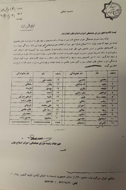 لیست کاندیداهای شورای هماهنگی احزاب اصلاحطلب