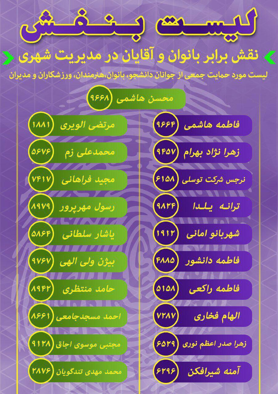 لیست بنفش تهران با محوریت برابری زنان و مردان در مدیریت شهری (اطلاع رسانی تبلیغی)