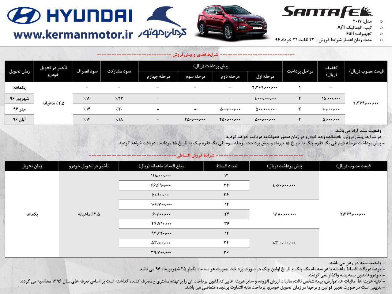 قیمت موتور کامل سانتافه