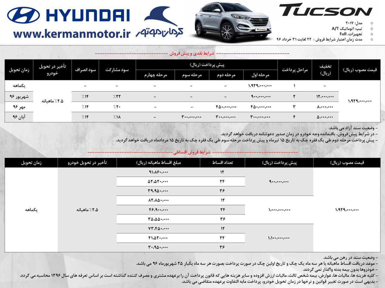 قیمت موتور کامل توسان
