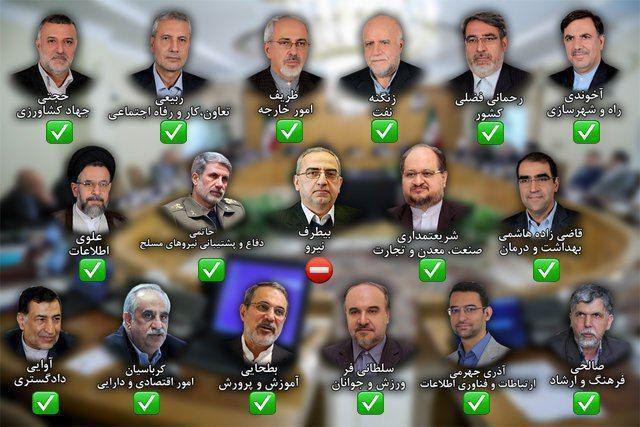 رای اعتماد مجلس به 16 وزیر روحانی/ بیطرف وزیر نشد/ وزرای دفاع، بهداشت و اطلاعات بیشترین رای