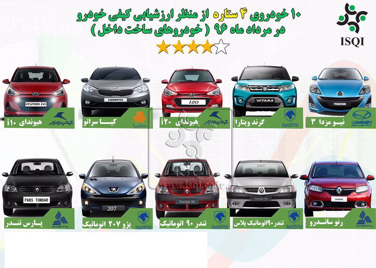 10 خودروی باکیفیت ایران در مردادماه کدامند (+عکس)