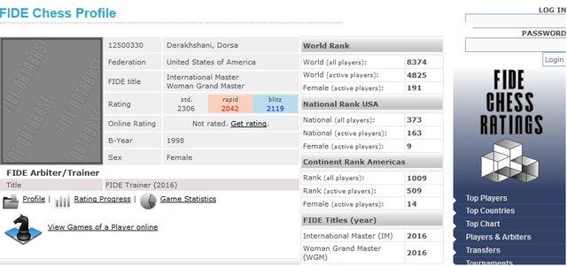 دختر شطرنجباز ایرانی در تیم ملی آمریکا (+عکس)