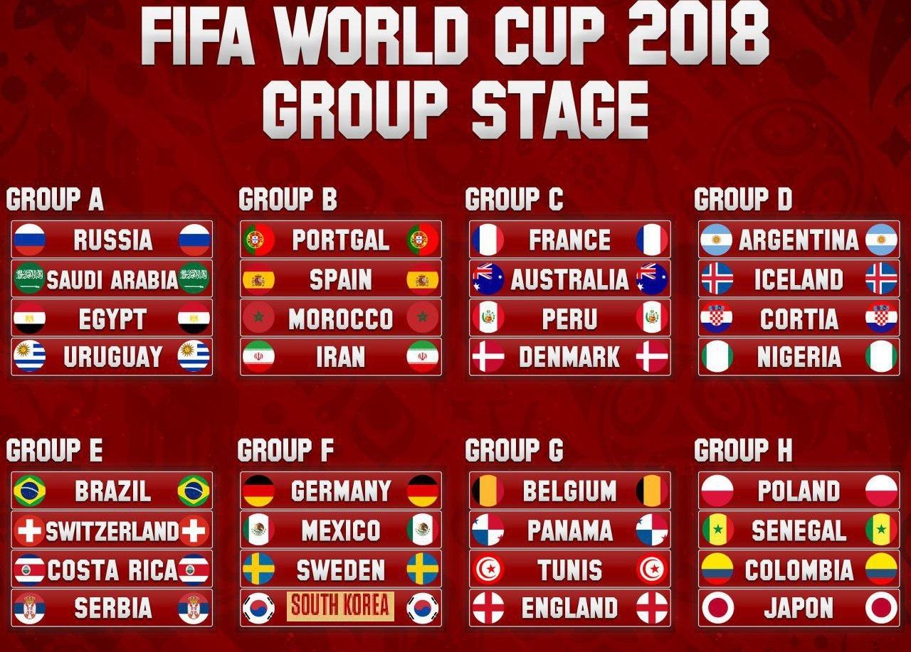 ایران در گروه مرگ / ایران، اسپانیا و پرتغال و مراکش در گروه دوم مسابقات (+گزارش لحظه به لحظه)