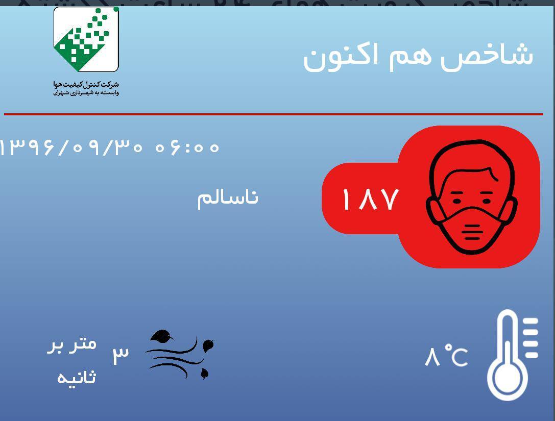 هوای تهران برای همه افراد ناسالم است (+عکس)