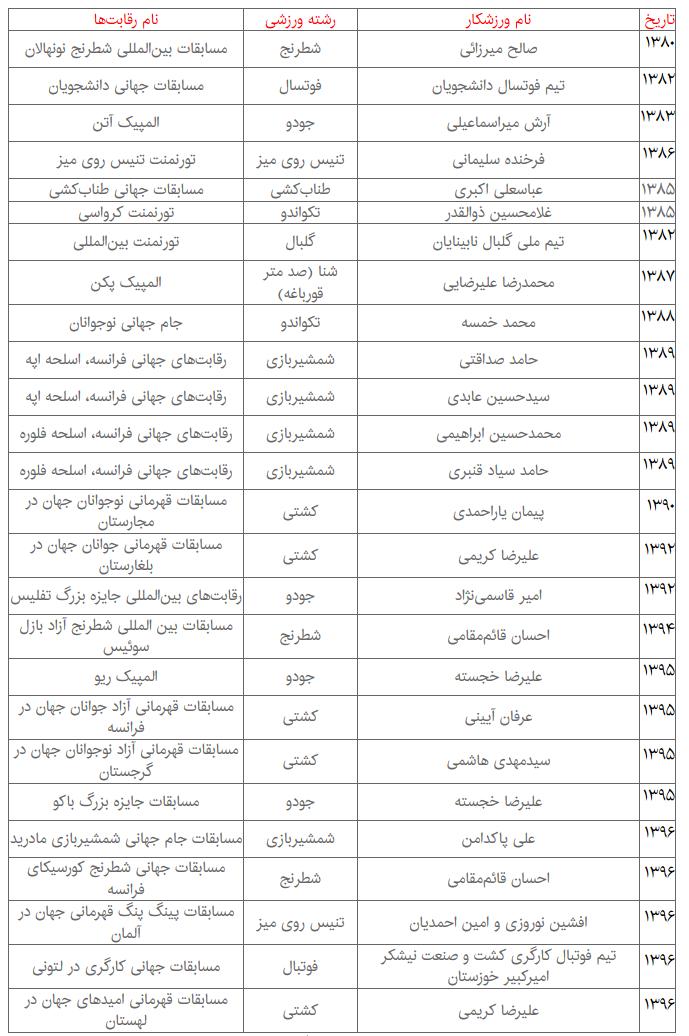 26 هدیه ایران به اسرائیل؛ همبستگی با فلسطینیان یا خدمت به صهیونیست ها؟!