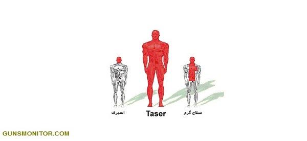 تپانچه الکتریکی TASER M26C(+تصاویر)