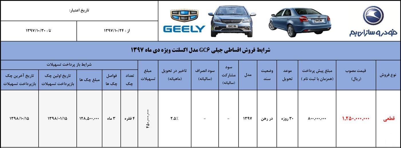 افزایش 61 درصدی قیمت جیلی از سوی خودروسازان بم (+ جدول)