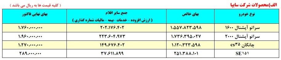 قیمت جدید 4 خودروی سایپا اعلام شد/ سراتوی آپشنال 196 میلیو تومان شد (+جدول)