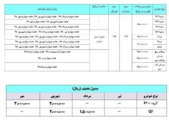 آغاز طرح جدید پیش فروش محصولات سایپا  ویژه دهه فجر از 16 بهمن 97 (+ جدول و جزئیات)