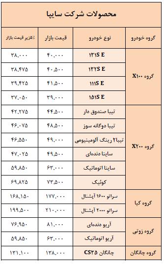 لیست قیمت حاشیه بازار محصولات سایپا منتشر شد- بهمن 97