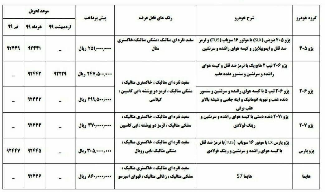 مرحله جدید پیش فروش محصولات ایران خودرو آغاز شد(+جدول)