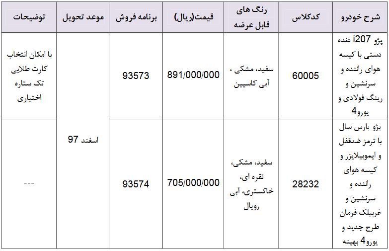 فروش فوری مرحله دوم محصولات ایران خودرو  اسفند 97 با عرضه 2 خودرو آغاز شد (+جدول فروش)