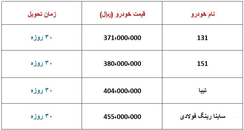 فروش فوری مرحله دوم سایپا از امروز اول اسفند استارت خورد (+جدول فروش)