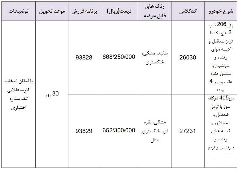آغاز یازدهمین روز فروش فوری ایران خودرو با محصولات خانواده پژو  (+ جدول)