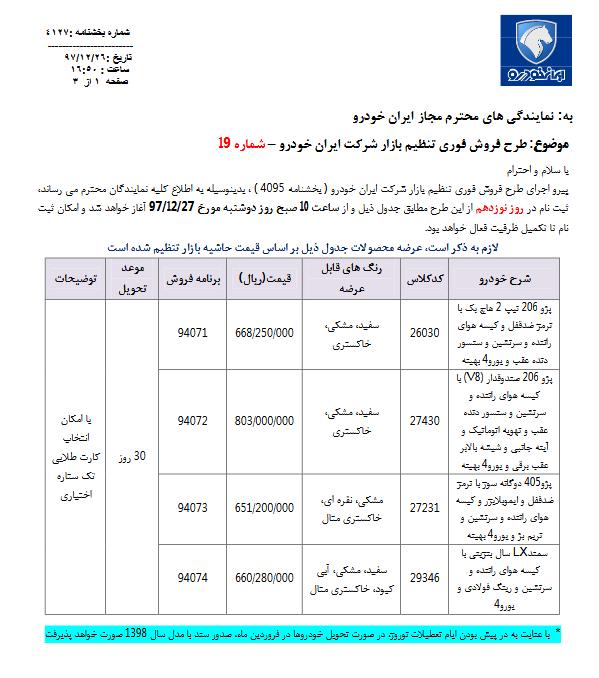 فروش فوری 4 محصول ایران خودرو با مدل 98 / خانواده 206 امروز به فروش می رسد (+جدول و جزئیات)