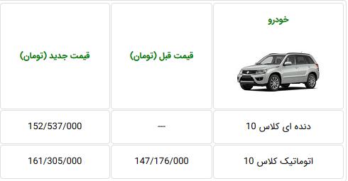 اعلام قیمت جدید سوزوکی ویتارا از سوی ایران خودرو (+جدول)