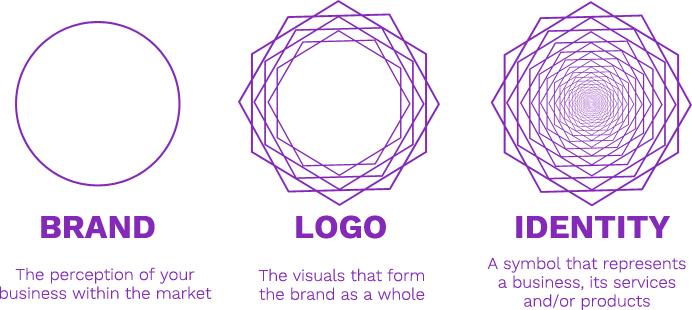 9 لوگوی برندهای معروف که احتمالا شما معنای آن ها را نمی دانید
