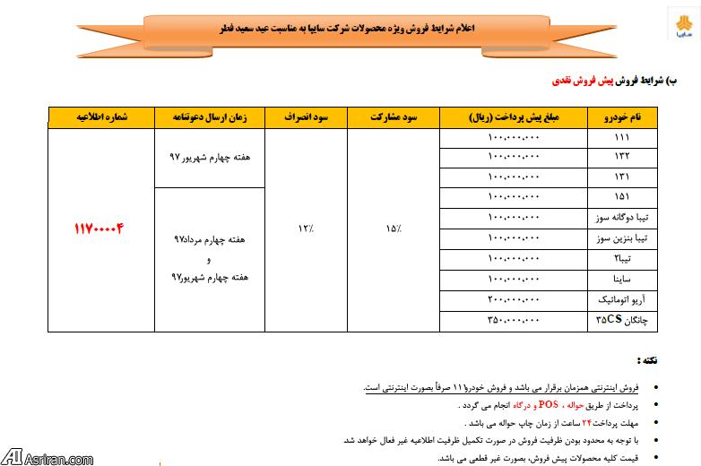 فروش فوری و پیش فروش خودروهای سایپا و پارس خودرو از فردا (+جدول و جزئیات)