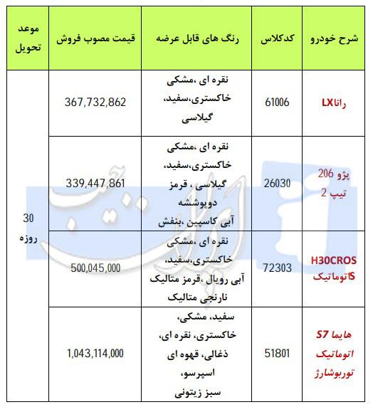 فروش فوری 4 محصول ایران خودرو به مناسبت عید فطر (+جدول)