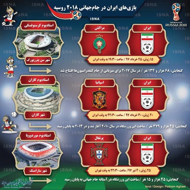 بازیهای ایران در جامجهانی 2018 (عکس)
