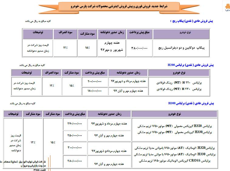 جزئیات شرایط جدید فروش محصولات سایپا و پارس خودرو از فروش فوری تا شرایط اقساطی (+جدول)