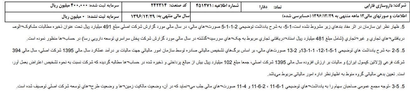 بدهی دختر وزیر صنعت سابق مسألهساز شد/ طلب 48 میلیاردی داروساز اصفهانی