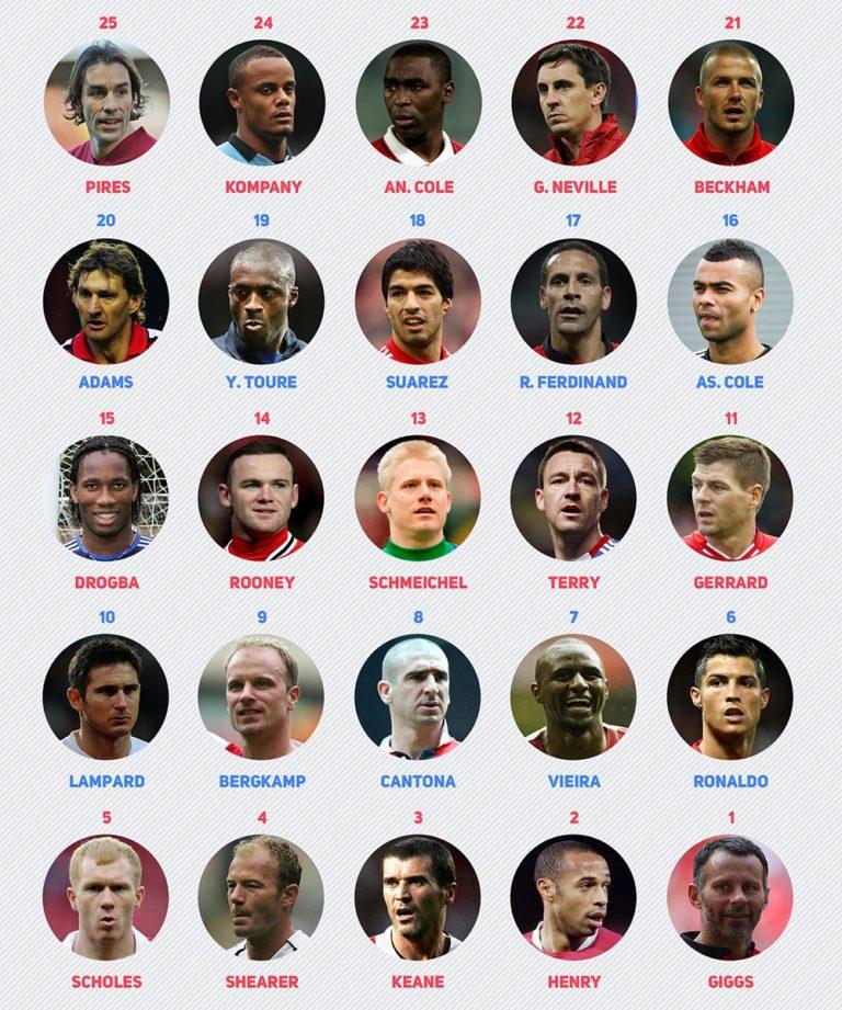 دنیای فوتبال این جام را به آنها بدهکار است!