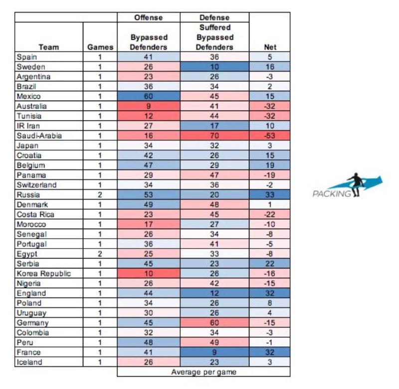 ایران تیم هفتم جام جهانی از نظر شرکت ایمپکت(+جدول)