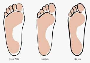 انتخاب کفش مناسب با فرم پا