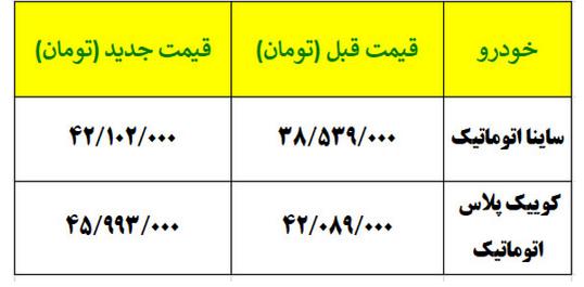 قیمت جدید 2 خودروی اتوماتیک سایپا (+جدول)