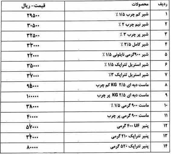 قیمت جدید شیرخام و لبنیات اعلام شد (+جدول)