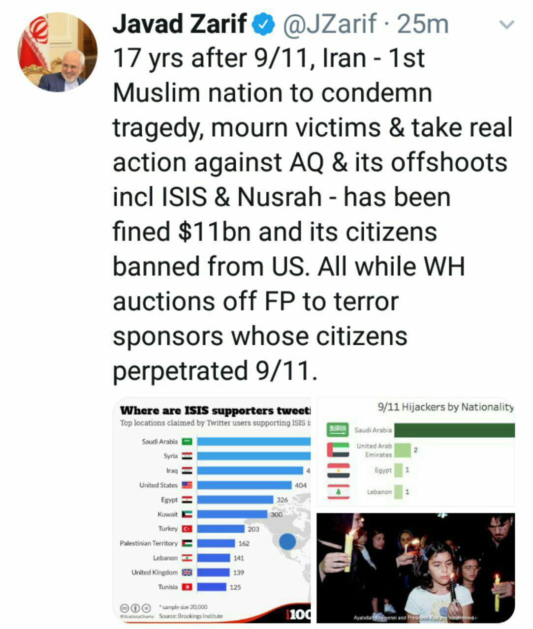 ظریف: سیاست خارجی آمریکا در اختیار حامیان ترور است