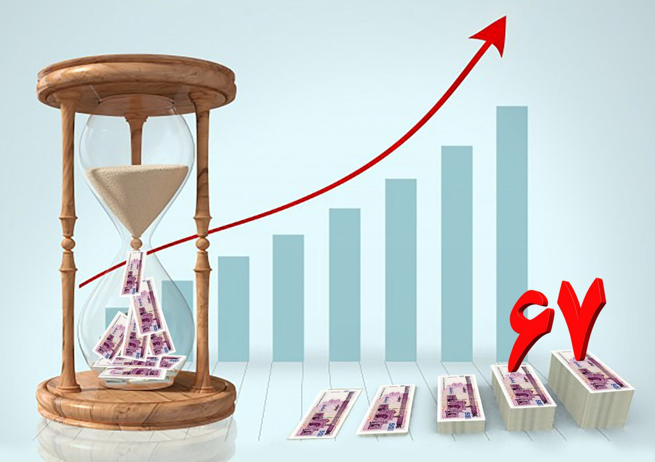پرداخت وام با نرخ سود 6 درصدی در بانک صادرات