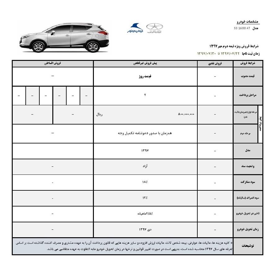 پیش فروش خودروی کراس اوور S3 تمدید شد (+جدول فروش و جزئیات)